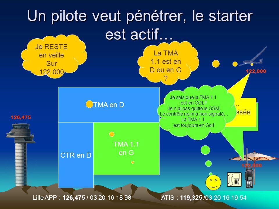 Lille APP : 126,475 / 03 20 16 18 98 ATIS : 119,325 /03 20 16 19 54 Un pilote veut pénétrer, le starter est actif… TMA en D CTR en D TMA 1.1 La TMA 1.