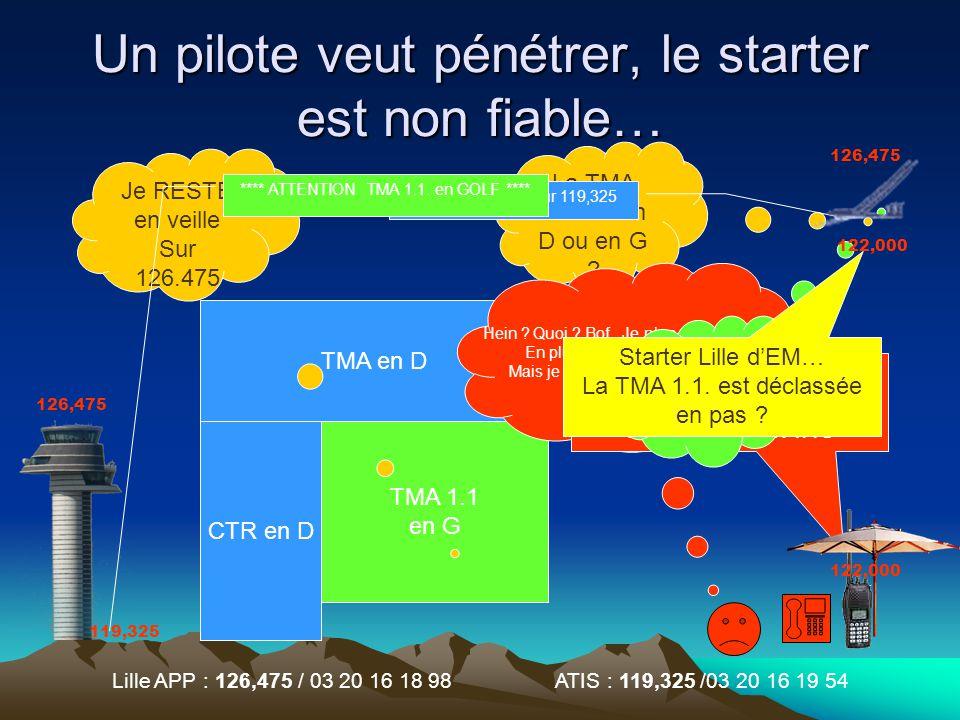 Lille APP : 126,475 / 03 20 16 18 98 ATIS : 119,325 /03 20 16 19 54 Un pilote veut pénétrer, le starter est non fiable… TMA en D CTR en D TMA 1.1 ? La