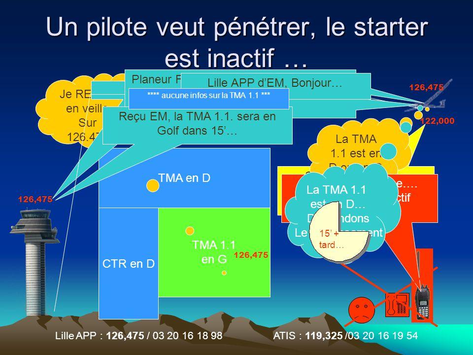 Lille APP : 126,475 / 03 20 16 18 98 ATIS : 119,325 /03 20 16 19 54 Starter Lille dEM… La TMA 1.1. est déclassée en pas ? Un pilote veut pénétrer, le