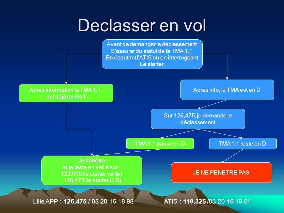 Lille APP : 126,475 / 03 20 16 18 98 ATIS : 119,325 /03 20 16 19 54 Declasser en vol Avant de demander le déclassement Sassurer du statut de la TMA 1.