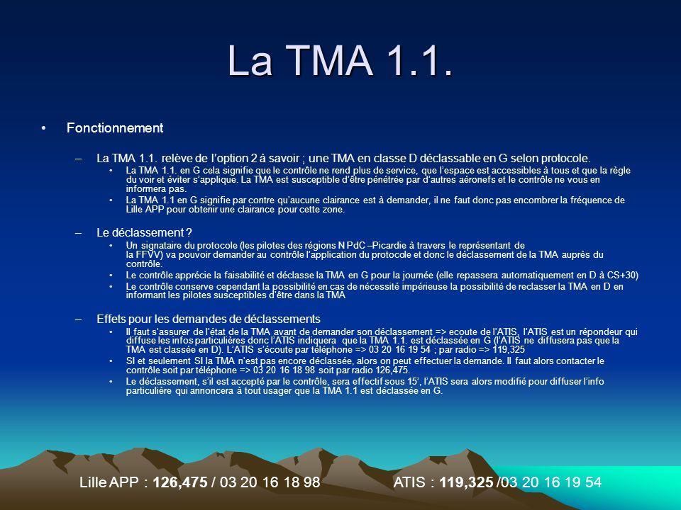 Lille APP : 126,475 / 03 20 16 18 98 ATIS : 119,325 /03 20 16 19 54 La TMA 1.1. Fonctionnement –La TMA 1.1. relève de loption 2 à savoir ; une TMA en