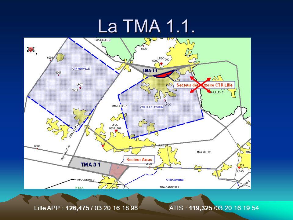 Lille APP : 126,475 / 03 20 16 18 98 ATIS : 119,325 /03 20 16 19 54 La TMA 1.1 Ancien secteur… => CTR … pénétration interdite sans clairance !!.