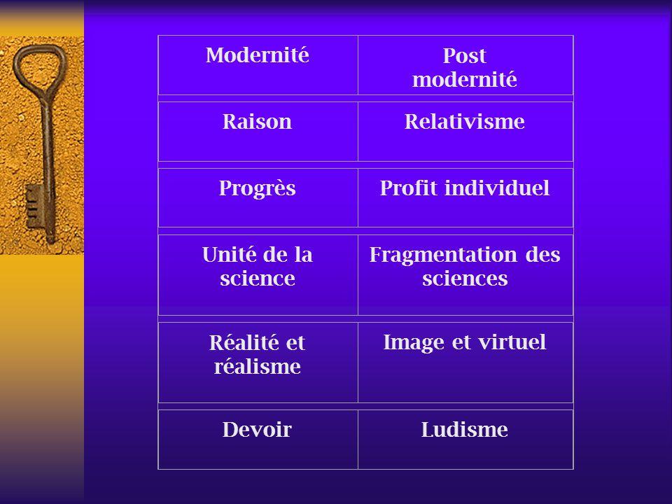 ModernitéPost modernité RaisonRelativisme ProgrèsProfit individuel Unité de la science Fragmentation des sciences Réalité et réalisme Image et virtuel