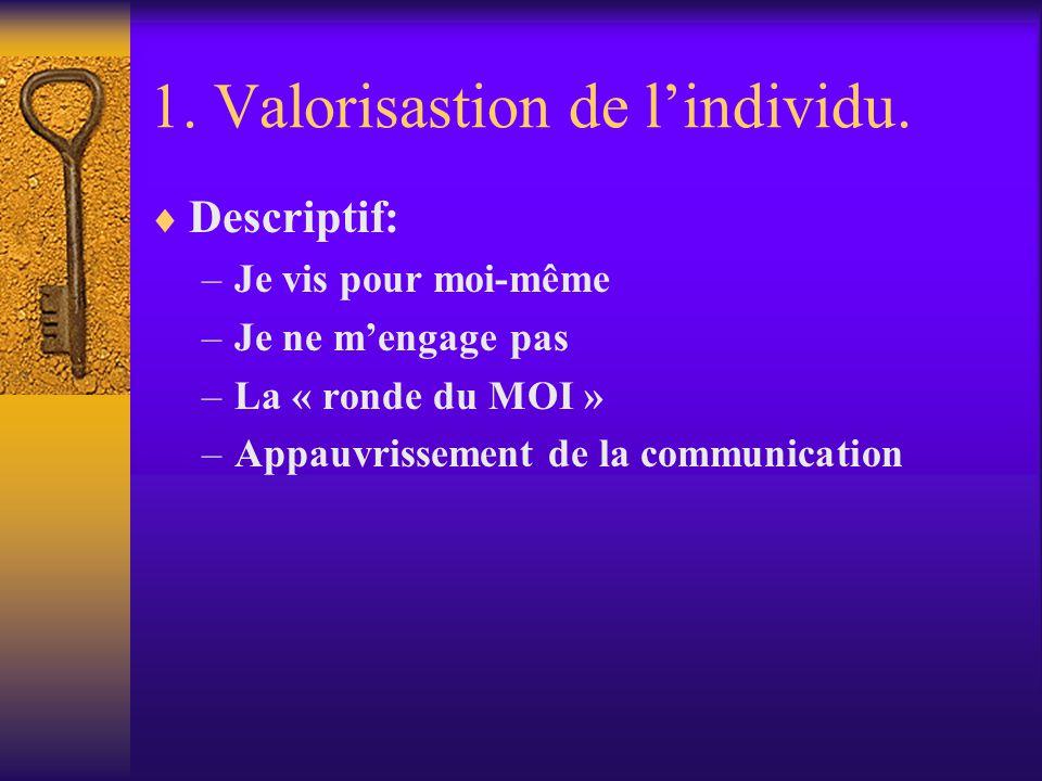 1. Valorisastion de lindividu. Descriptif: –Je vis pour moi-même –Je ne mengage pas –La « ronde du MOI » –Appauvrissement de la communication