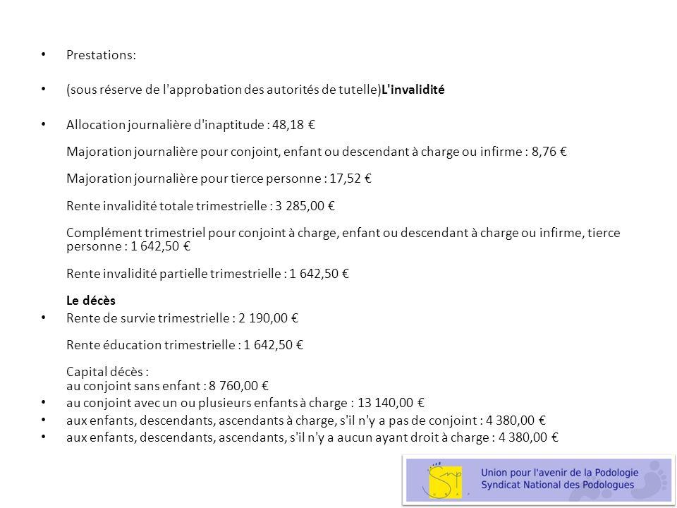 Prestations: (sous réserve de l'approbation des autorités de tutelle)L'invalidité Allocation journalière d'inaptitude : 48,18 Majoration journalière p