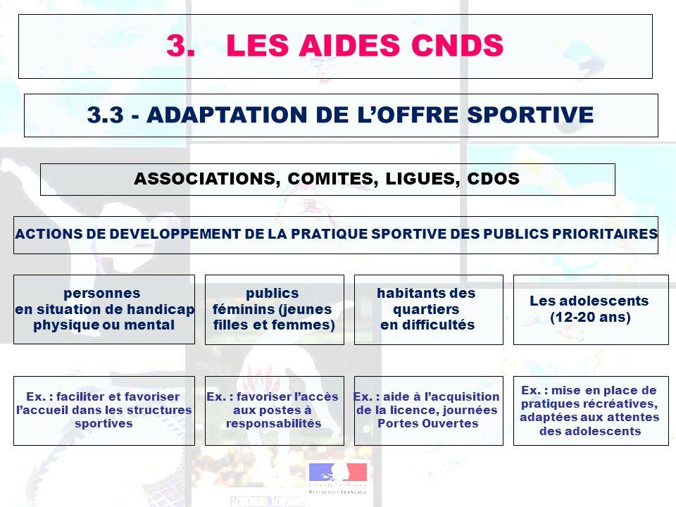 3.3 - ADAPTATION DE LOFFRE SPORTIVE ASSOCIATIONS, COMITES, LIGUES, CDOS 3. LES AIDES CNDS personnes en situation de handicap physique ou mental public