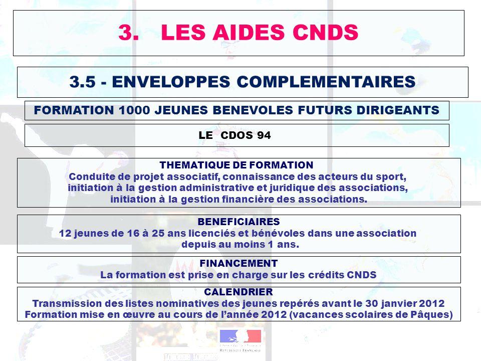 3.5 - ENVELOPPES COMPLEMENTAIRES LE CDOS 94 3. LES AIDES CNDS FORMATION 1000 JEUNES BENEVOLES FUTURS DIRIGEANTS THEMATIQUE DE FORMATION Conduite de pr