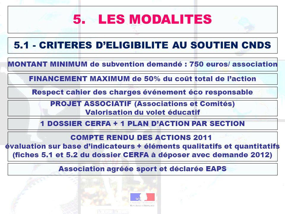 MONTANT MINIMUM de subvention demandé : 750 euros/ association FINANCEMENT MAXIMUM de 50% du coût total de laction PROJET ASSOCIATIF (Associations et