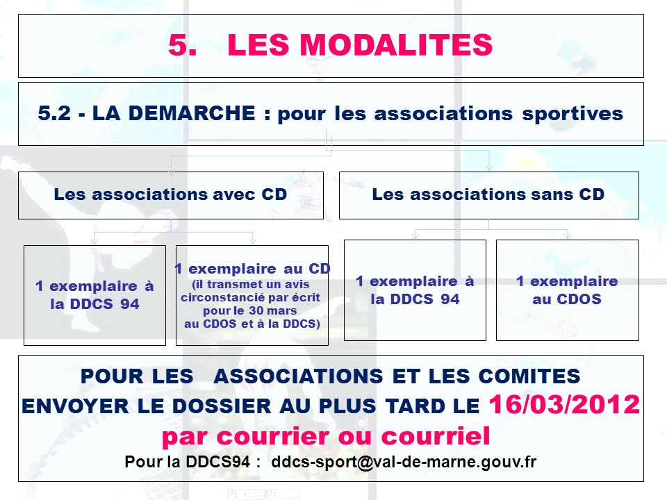 5.2 - LA DEMARCHE : pour les associations sportives Les associations avec CDLes associations sans CD 1 exemplaire à la DDCS 94 1 exemplaire au CD (il