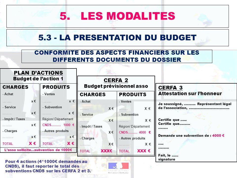 5.3 - LA PRESENTATION DU BUDGET CONFORMITE DES ASPECTS FINANCIERS SUR LES DIFFERENTS DOCUMENTS DU DOSSIER CERFA 2 Budget prévisionnel asso 5. LES MODA