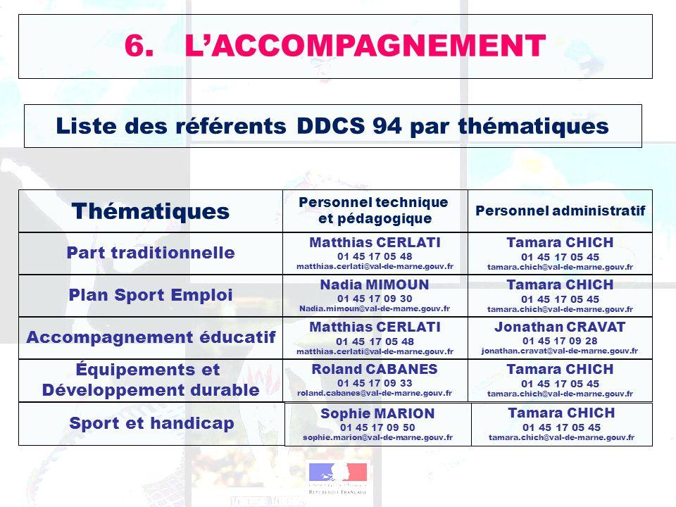 Liste des référents DDCS 94 par thématiques Thématiques Personnel technique et pédagogique Personnel administratif Équipements et Développement durabl
