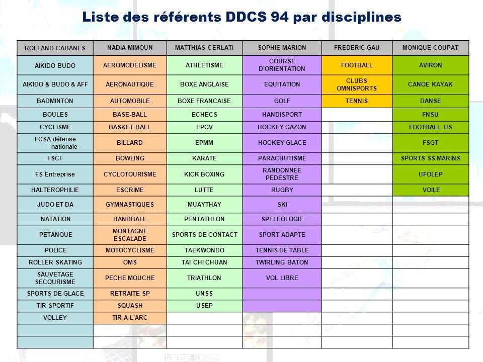 Liste des référents DDCS 94 par disciplines ROLLAND CABANESNADIA MIMOUNMATTHIAS CERLATISOPHIE MARIONFREDERIC GAUMONIQUE COUPAT AIKIDO BUDOAEROMODELISM