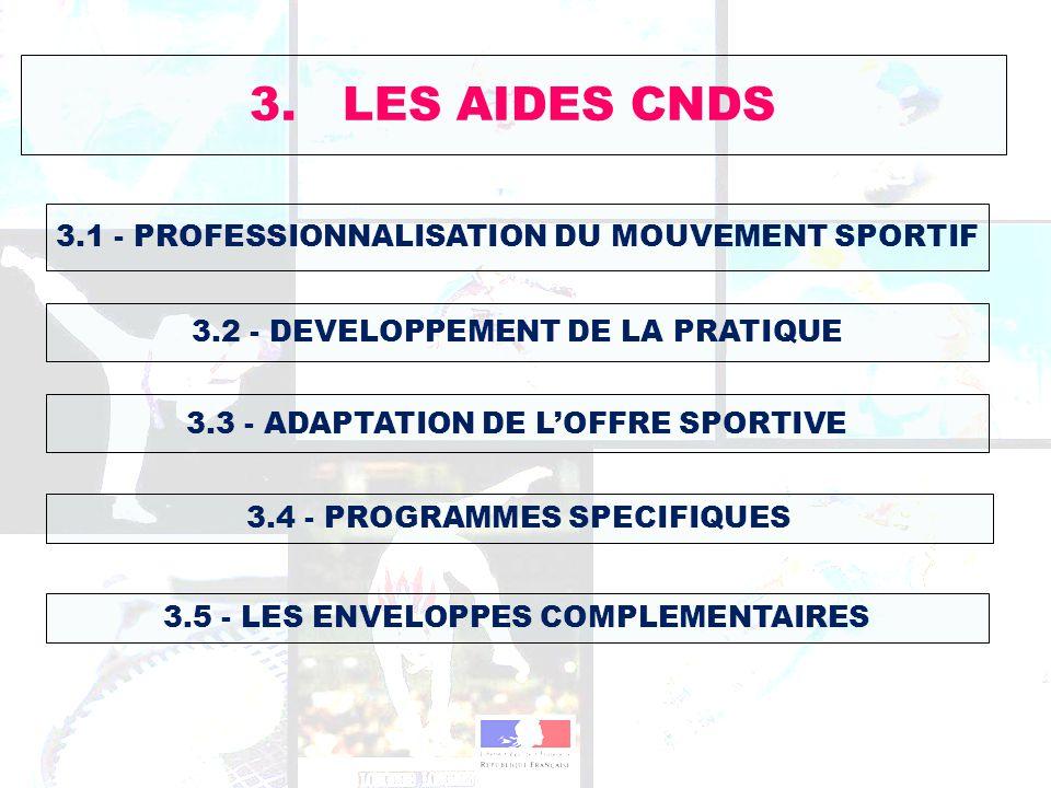 3. LES AIDES CNDS 3.1 - PROFESSIONNALISATION DU MOUVEMENT SPORTIF 3.2 - DEVELOPPEMENT DE LA PRATIQUE 3.3 - ADAPTATION DE LOFFRE SPORTIVE 3.4 - PROGRAM