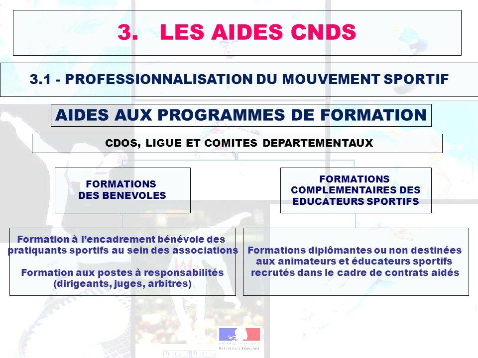 3. LES AIDES CNDS Formation à lencadrement bénévole des pratiquants sportifs au sein des associations Formation aux postes à responsabilités (dirigean
