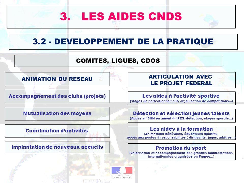 3.2 - DEVELOPPEMENT DE LA PRATIQUE COMITES, LIGUES, CDOS 3. LES AIDES CNDS ANIMATION DU RESEAU Accompagnement des clubs (projets) Mutualisation des mo