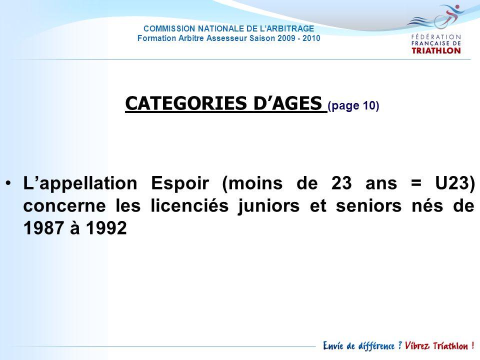 COMMISSION NATIONALE DE LARBITRAGE Formation Arbitre Assesseur Saison 2009 - 2010 Lappellation Espoir (moins de 23 ans = U23) concerne les licenciés juniors et seniors nés de 1987 à 1992 CATEGORIES DAGES (page 10)
