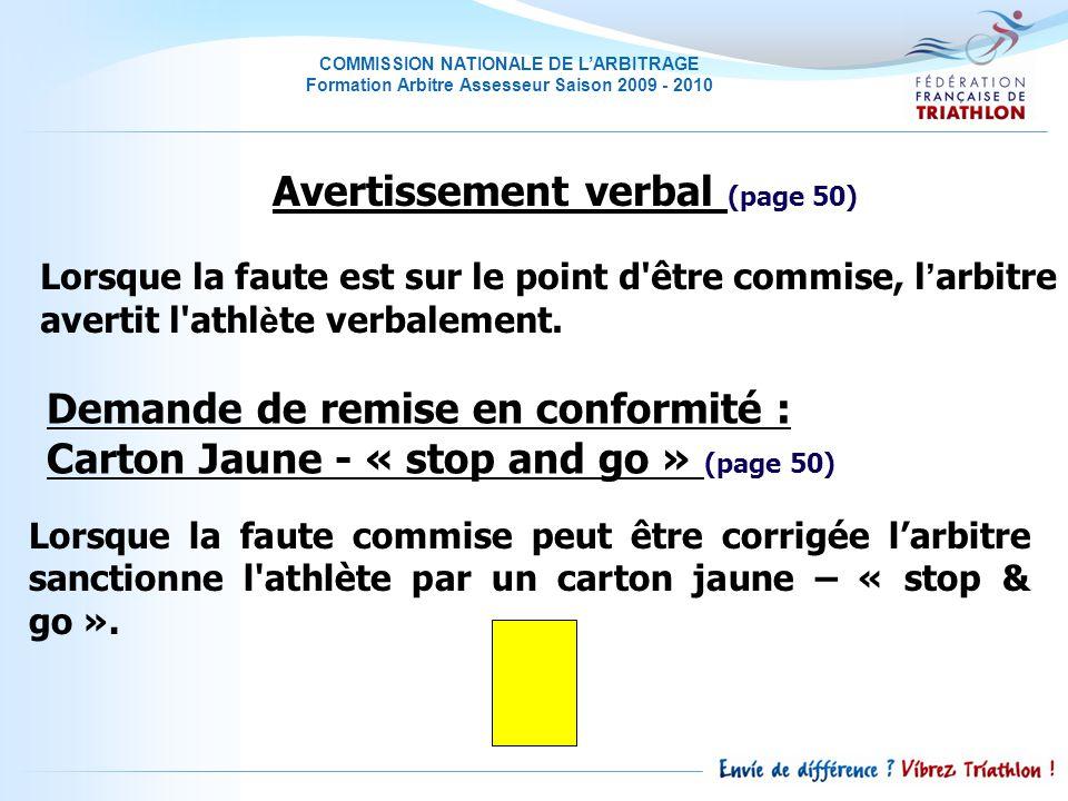 COMMISSION NATIONALE DE LARBITRAGE Formation Arbitre Assesseur Saison 2009 - 2010 Lorsque la faute est sur le point d être commise, l arbitre avertit l athl è te verbalement.