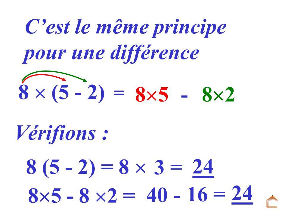 = 8 (5 - 2) 8 5 - 8 2 Cest le même principe pour une différence Vérifions : 8 (5 - 2) = 8 3 = 24 8 5 - 8 2 = 40 - 16 = 24
