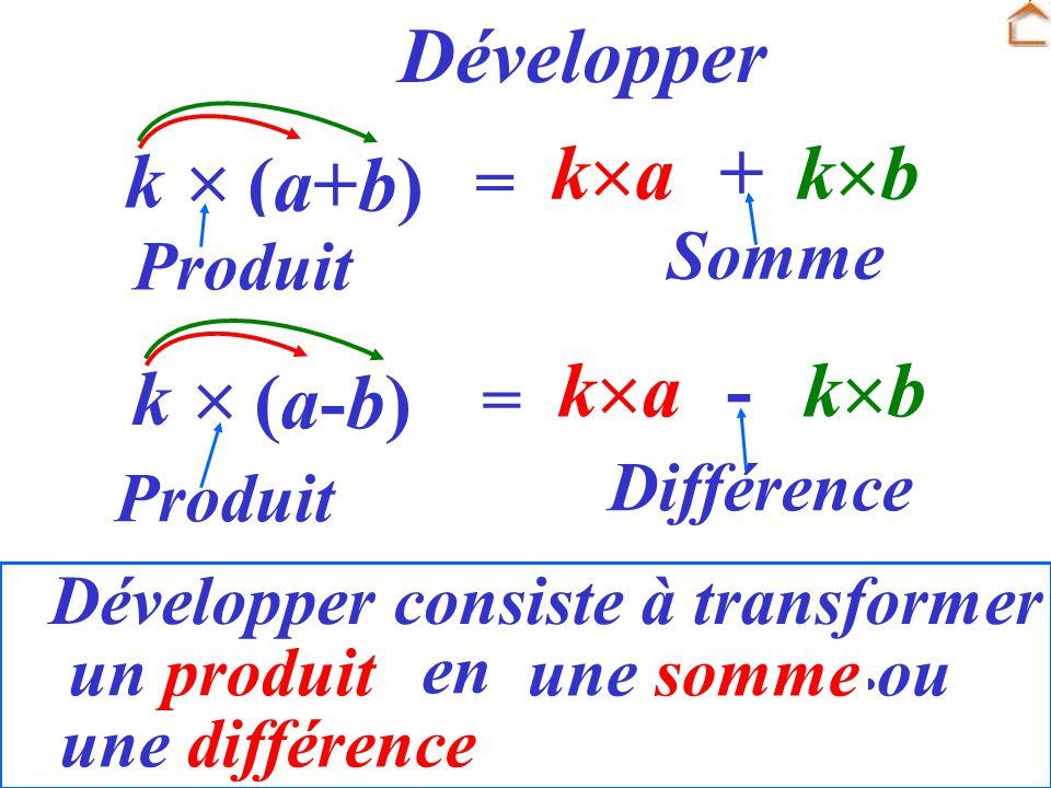 = k k a + k b Développer (a+b)(a+b) = k k a - k b (a-b)(a-b) ……..