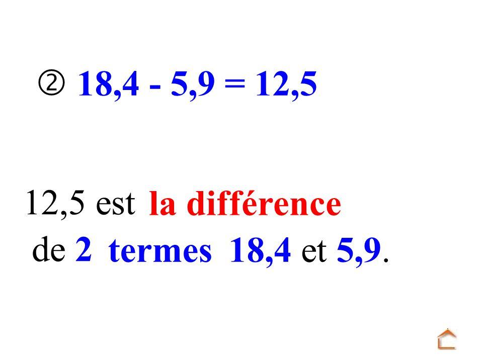 18,4 - 5,9 = 12,5 12,5 est la différence de 2 termes18,4 et 5,9.