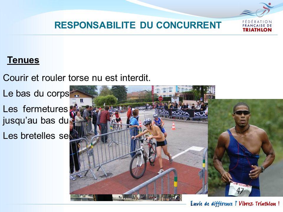 Tenues Courir et rouler torse nu est interdit. Le bas du corps doit être convenablement vêtu.