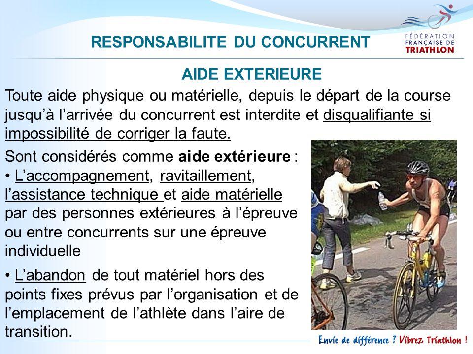 AIDE EXTERIEURE Toute aide physique ou matérielle, depuis le départ de la course jusquà larrivée du concurrent est interdite et disqualifiante si impossibilité de corriger la faute.