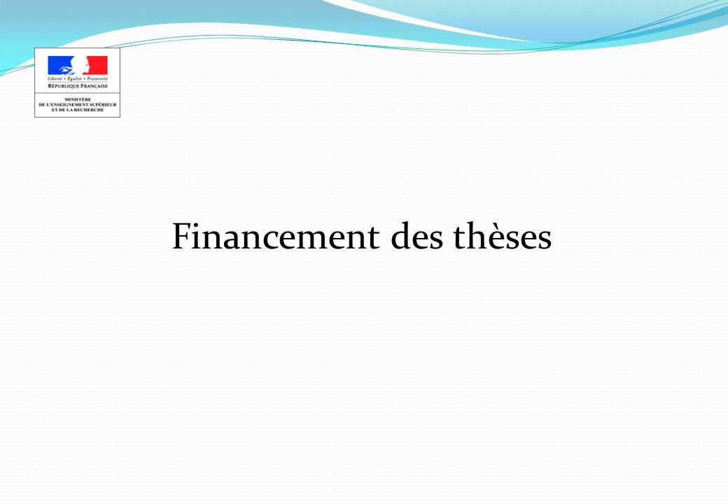 Financement des thèses