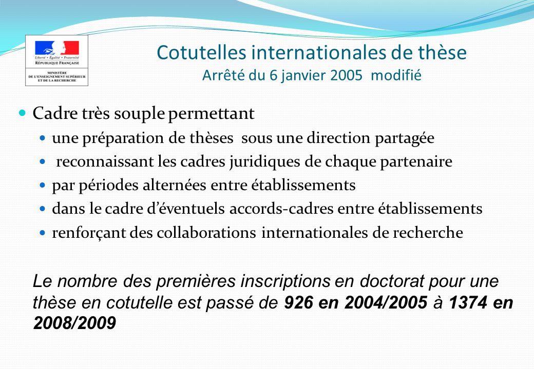 Cotutelles internationales de thèse Arrêté du 6 janvier 2005 modifié Cadre très souple permettant une préparation de thèses sous une direction partagé