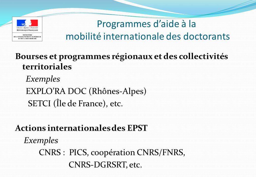 Programmes daide à la mobilité internationale des doctorants Bourses et programmes régionaux et des collectivités territoriales Exemples EXPLORA DOC (Rhônes-Alpes) SETCI (Île de France), etc.