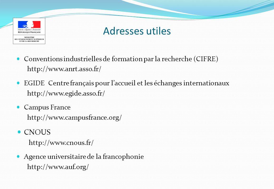 Adresses utiles Conventions industrielles de formation par la recherche (CIFRE) http://www.anrt.asso.fr/ EGIDE Centre français pour laccueil et les échanges internationaux http://www.egide.asso.fr/ Campus France http://www.campusfrance.org/ CNOUS http://www.cnous.fr/ Agence universitaire de la francophonie http://www.auf.org/