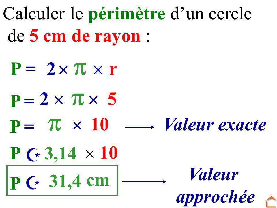 Calculer le périmètre dun cercle de 5 cm de rayon : 10 P = = 5 3,14 P P P 31,4 cm Valeur approchée Valeur exacte 2 r 2 = P 10