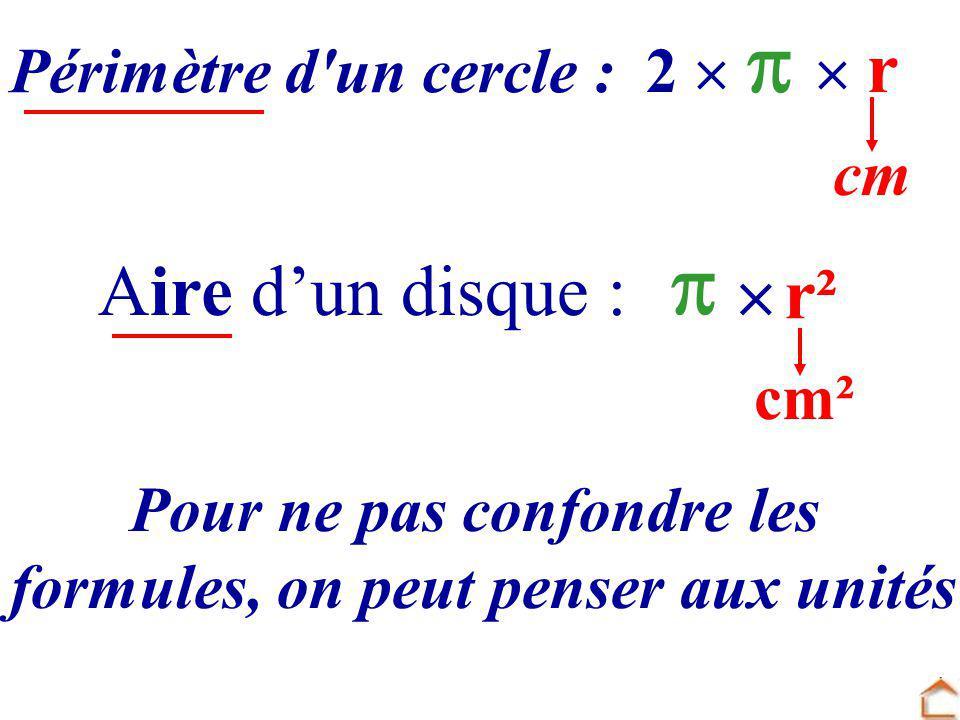 Aire dun disque : r² Périmètre d'un cercle : 2 r Pour ne pas confondre les formules, on peut penser aux unités cm cm²
