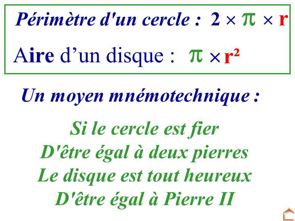 Aire dun disque : r² Périmètre d'un cercle : 2 r Si le cercle est fier D'être égal à deux pierres Le disque est tout heureux D'être égal à Pierre II U