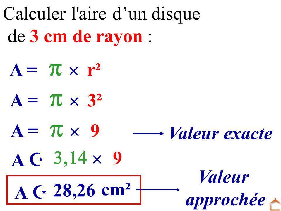 Calculer l'aire dun disque de 3 cm de rayon : A =A = r² A =A = 3² A =A = 9 A 28,26 cm² A 9 Valeur approchée Valeur exacte