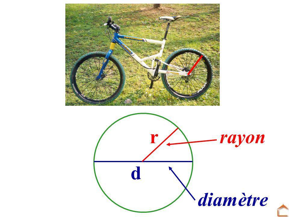 rayonr diamètre d Périmètre d un cercle : dou 2 r Que représente ?