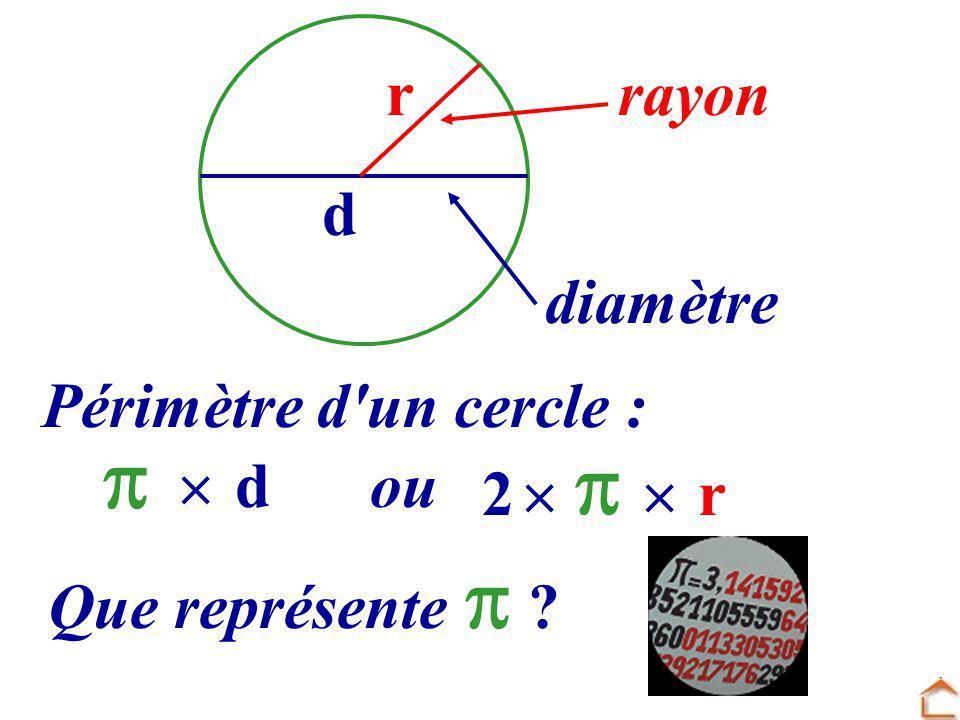 rayonr diamètre d Périmètre d'un cercle : dou 2 r Que représente ?