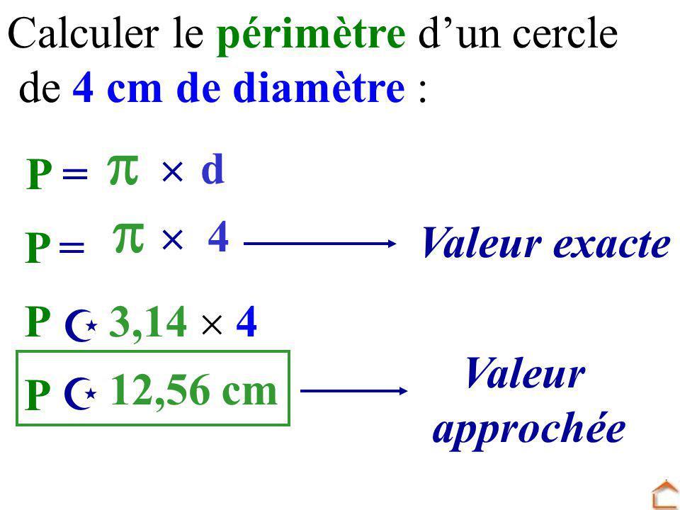 Calculer le périmètre dun cercle de 4 cm de diamètre : 4 P = d = 4 3,14 P P P 12,56cm Valeur approchée Valeur exacte
