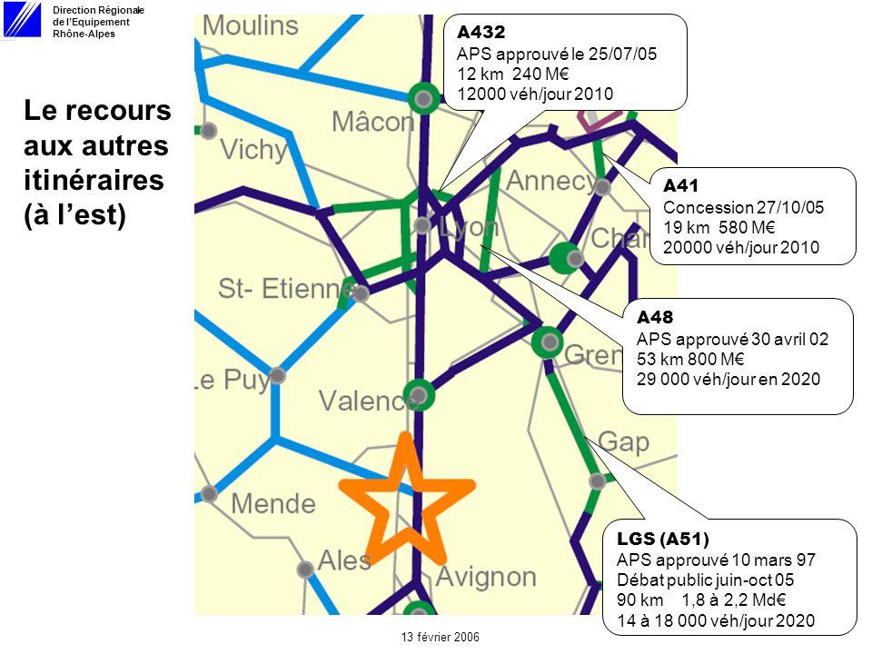 Direction Régionale de lEquipement Rhône-Alpes 13 février 2006 Le recours aux autres itinéraires (à lest) A41 Concession 27/10/05 19 km 580 M 20000 véh/jour 2010 A48 APS approuvé 30 avril 02 53 km 800 M 29 000 véh/jour en 2020 LGS (A51) APS approuvé 10 mars 97 Débat public juin-oct 05 90 km 1,8 à 2,2 Md 14 à 18 000 véh/jour 2020 A432 APS approuvé le 25/07/05 12 km 240 M 12000 véh/jour 2010