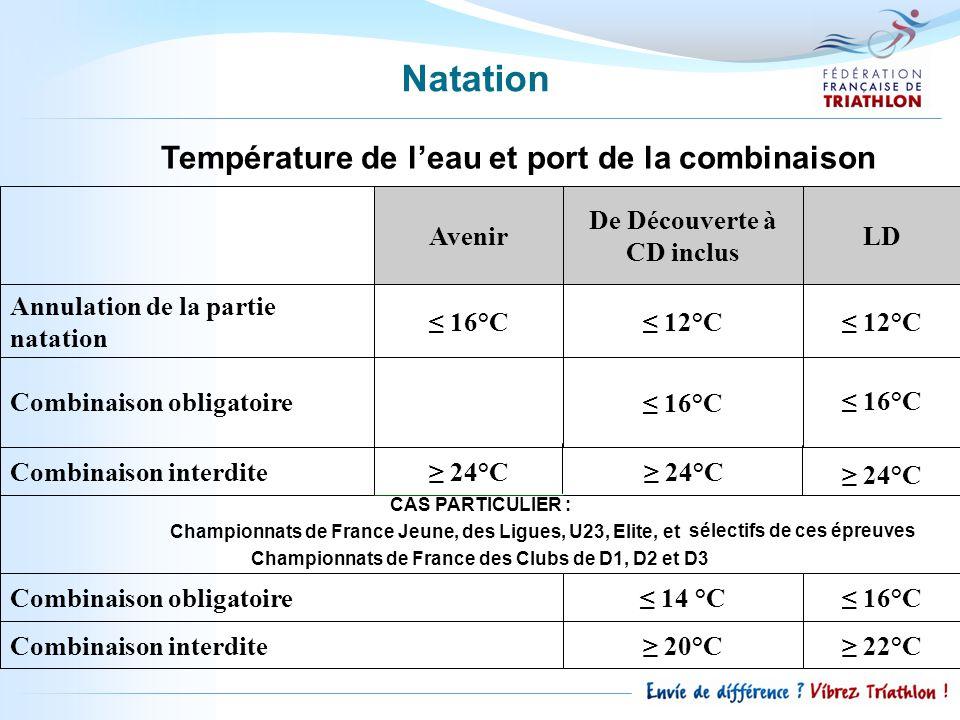 Température de leau et port de la combinaison Natation 22°C 20°CCombinaison interdite 16°C 14 °CCombinaison obligatoire CAS PARTICULIER : Championnats