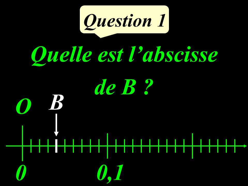 ACTIVITES MENTALES Collège Jean Monnet Observer cette liste et dites la couleur de chaque mot, pas le mot lui-même : JAUNE - BLEU - ORANGE NOIR - ROUG