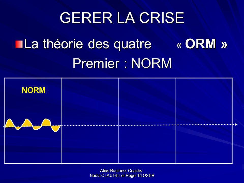 Alias Business Coachs : Nadia CLAUDEL et Roger BLOSER GERER LA CRISE La théorie des quatre « ORM » Premier : NORM NORM