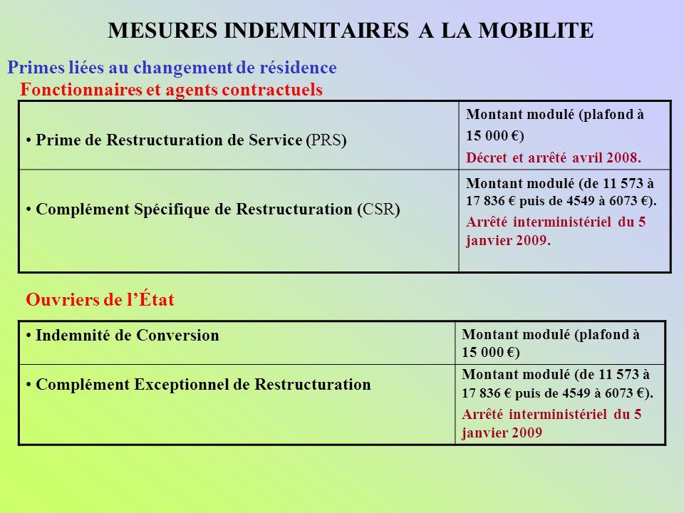 Indemnité de Conversion Complément Exceptionnel de Restructuration Montant modulé (plafond à 15 000 ) Montant modulé (de 11 573 à 17 836 puis de 4549