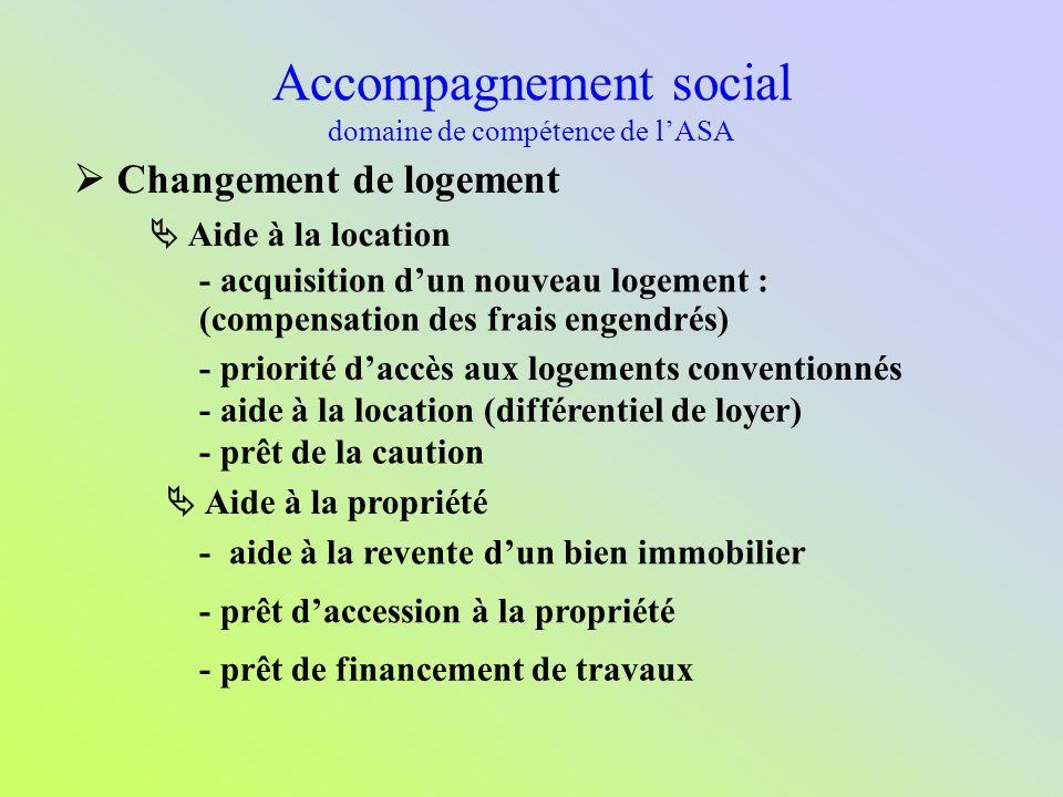 Accompagnement social domaine de compétence de lASA Changement de logement - acquisition dun nouveau logement : (compensation des frais engendrés) - p