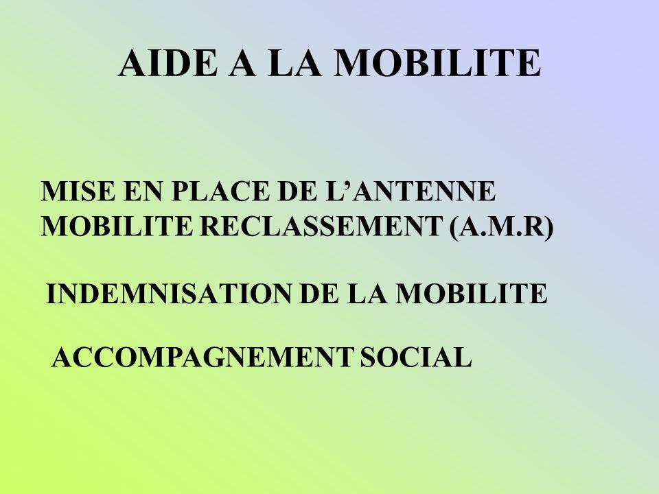 AIDE A LA MOBILITE INDEMNISATION DE LA MOBILITE MISE EN PLACE DE LANTENNE MOBILITE RECLASSEMENT (A.M.R) ACCOMPAGNEMENT SOCIAL