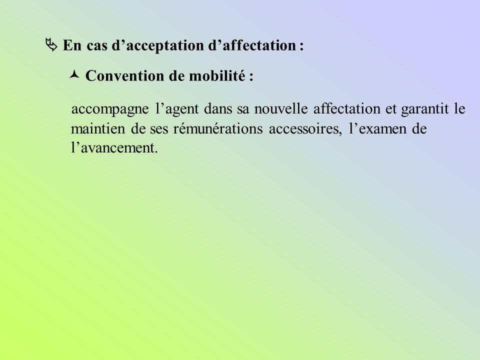Indemnité de Conversion Complément Exceptionnel de Restructuration Montant modulé (plafond à 15 000 ) Montant modulé (de 11 573 à 17 836 puis de 4549 à 6073 ).