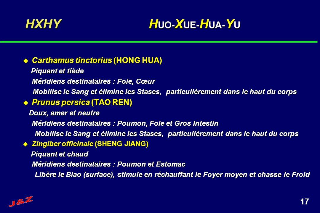 17 HXHY H UO- X UE- H UA- Y U Carthamus tinctorius (HONG HUA) Carthamus tinctorius (HONG HUA) Piquant et tiède Piquant et tiède Méridiens destinataire