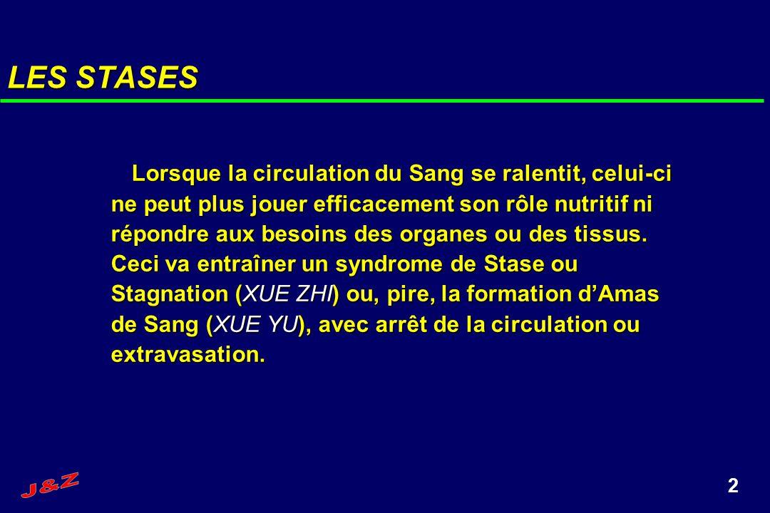 2 LES STASES Lorsque la circulation du Sang se ralentit, celui-ci ne peut plus jouer efficacement son rôle nutritif ni répondre aux besoins des organe
