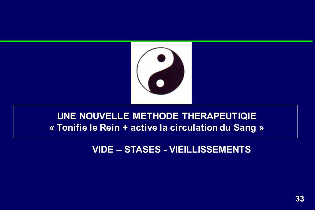 33 UNE NOUVELLE METHODE THERAPEUTIQIE « Tonifie le Rein + active la circulation du Sang » VIDE – STASES - VIEILLISSEMENTS