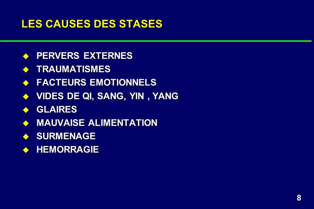 8 LES CAUSES DES STASES PERVERS EXTERNES PERVERS EXTERNES TRAUMATISMES TRAUMATISMES FACTEURS EMOTIONNELS FACTEURS EMOTIONNELS VIDES DE QI, SANG, YIN,
