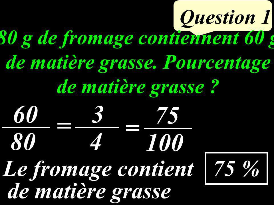 Question 1 80 g de fromage contiennent 60 g de matière grasse.